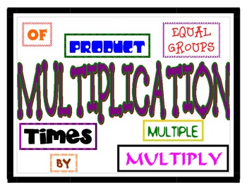Vocabulary Posters for Addition, Subtraction, Multiplication,and Division