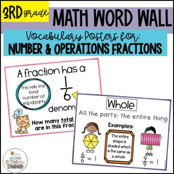 Vocabulary Posters for Fractions- Common Core Aligned