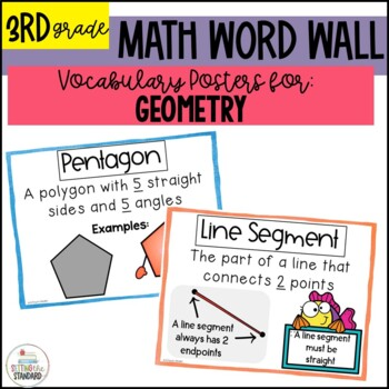 Vocabulary Posters for Geometry- Common Core Aligned