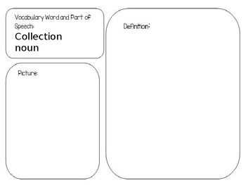 Vocabulary PowerPoint EDITABLE