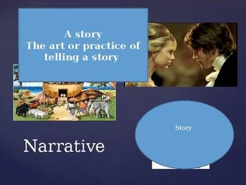 Vocabulary PowerPoint (to accompany vocab list 8.29)