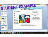 Vocabulary PPT Reading Center Technology Activity (Bilingu
