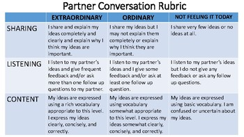 Classroom Culture - Partner Conversation Rubric