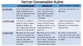Classroom Culture - Partner Conversation Rubric