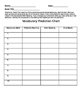 Vocabulary Prediction Chart