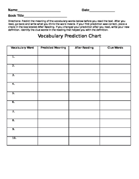 Vocabulary Prediction Chart