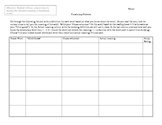 Vocabulary Preview Activity Graphic Organizer