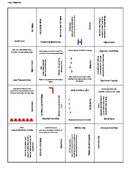 Vocabulary Puzzle/ Weather and Climate