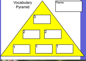 Vocabulary Pyramid Template