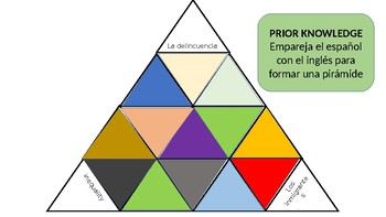 Vocabulary Pyramyd- Adaptable PowerPoint