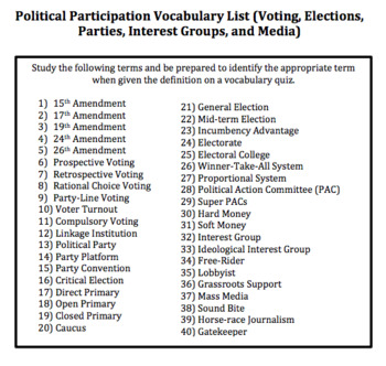 Political Participation Vocabulary Quiz: AP® Government (UPDATED for 2019)