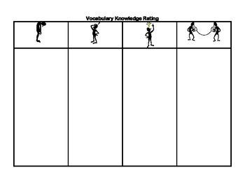 Vocabulary Rating Sheet ENGLISH