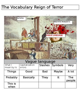 Vocabulary Reign of Terror Poster (writing rules in Global II)