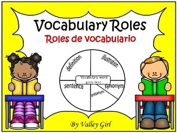 Vocabulary Roles English and Spanish