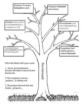 Vocabulary Root Tree