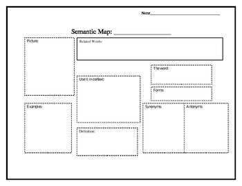 Vocabulary Semantic Map