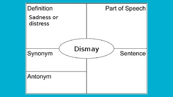 Vocabulary Set 1 - 4 for High School English