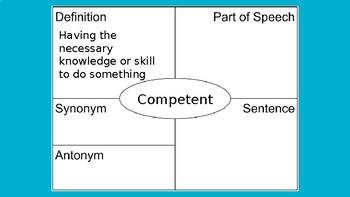 Vocabulary Set 9 - 12 for High School English