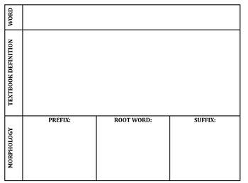 Vocabulary Sheet