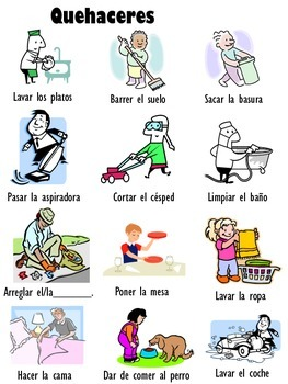 Vocabulary Sheet for Household Chores in Spanish