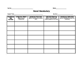 Vocabulary Sheet for Novel study