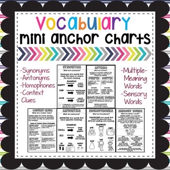 Vocabulary Skills Mini Anchor Charts