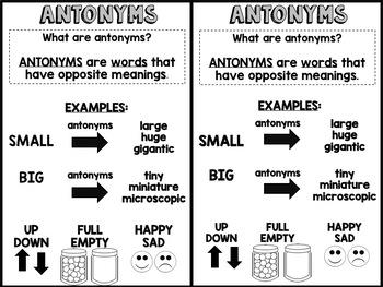 Vocabulary Skills Mini Anchor Charts