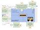 Visible Vocabulary Slide Deck (Frayer Model)