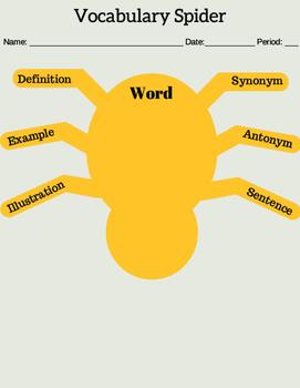 Vocabulary Spider Graphic Organizer
