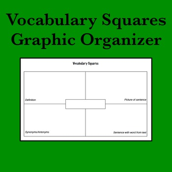 Vocabulary Squares Graphic Organizer - word study to increase retention