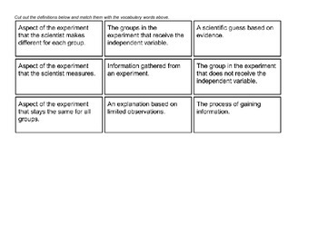 Vocabulary Squares for Experimental Design