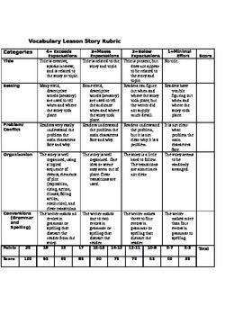 Vocabulary Story to teach a lesson