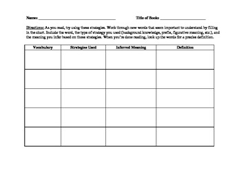 Vocabulary Decoding Strategies + Assignment