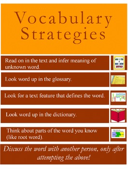 Vocabulary Strategies Anchor Chart