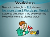 Vocabulary Strategies PPT for Teachers