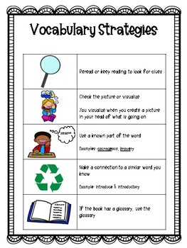 Vocabulary Strategies Poster or Reference Sheet