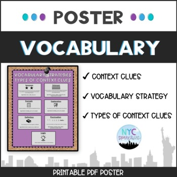 Vocabulary Strategies Poster: Types of Context Clues