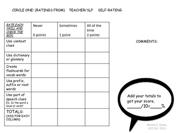 Vocabulary Strategies Rubric