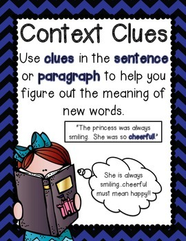 Vocabulary Strategy Posters {9 colorful & informative posters} Chevron Edition