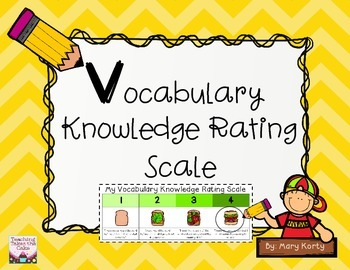 Vocabulary Strategy for Common Core - Knowledge Rating Scale