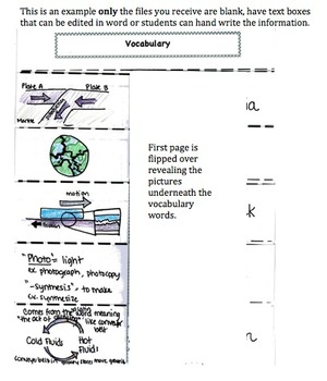 """Vocabulary Study Flip """"Booklet"""" for all Grades & Subjects"""