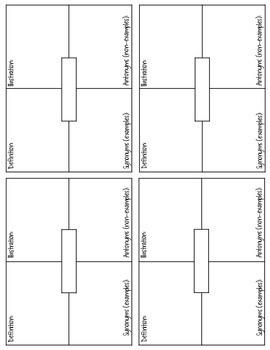Vocabulary Study using the Frayer Model