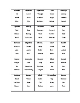 Vocabulary Taboo Game