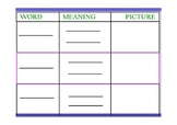 Vocabulary Template - Fill in with your Words! PDF