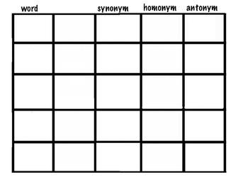 Vocabulary Template 5x5 Word/Blank/Synonym/Antonym/Homonym-Any Subject, Art