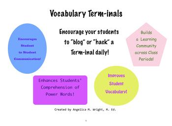 Vocabulary Term-inals