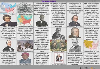 Civil War Vocabulary Terms Game - Bill Burton