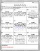 Vocabulary Tic Tac Toe Board {Editable}