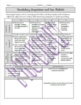 Vocabulary Tracker and Rubric (Editable!)