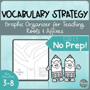 Vocabulary Tree